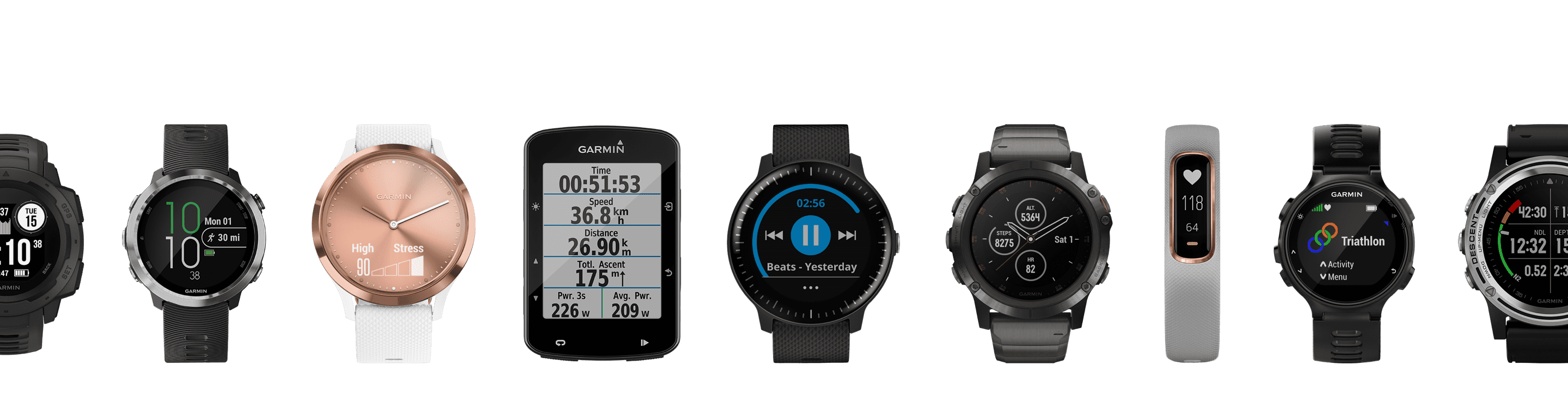 Garmin Connect | Get Started